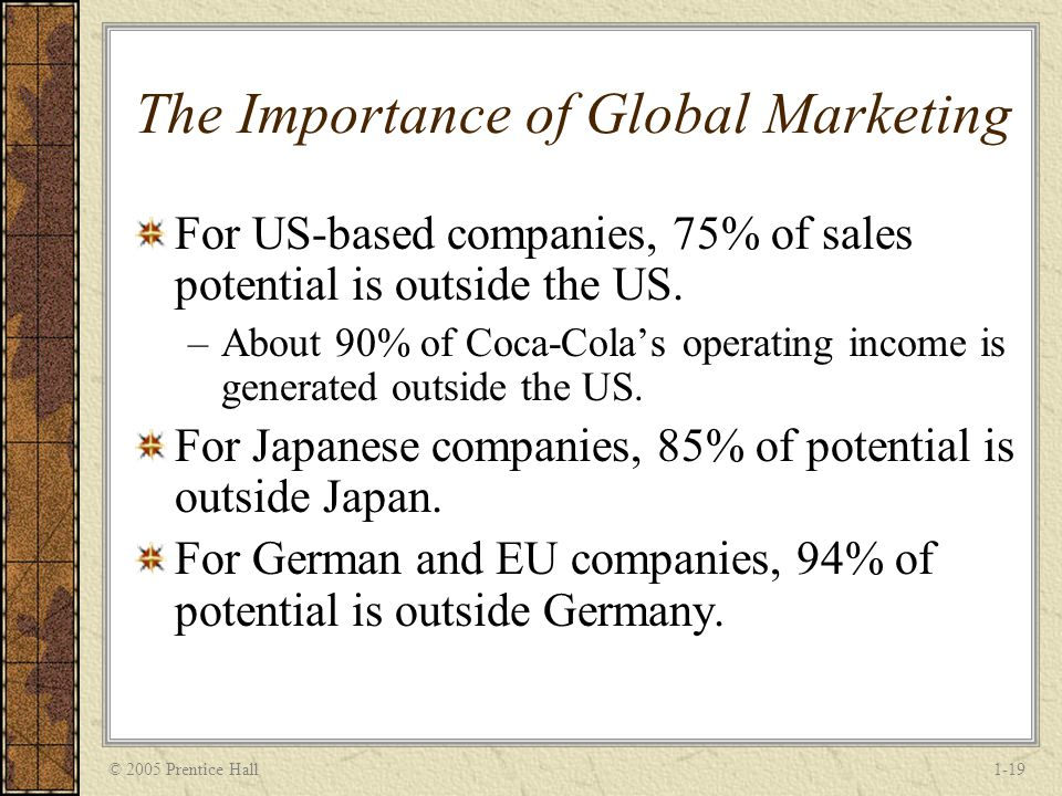© 2005 Prentice Hall1-19 The Importance of Global Marketing For US-based companies, 75% of sales potential is outside the US.