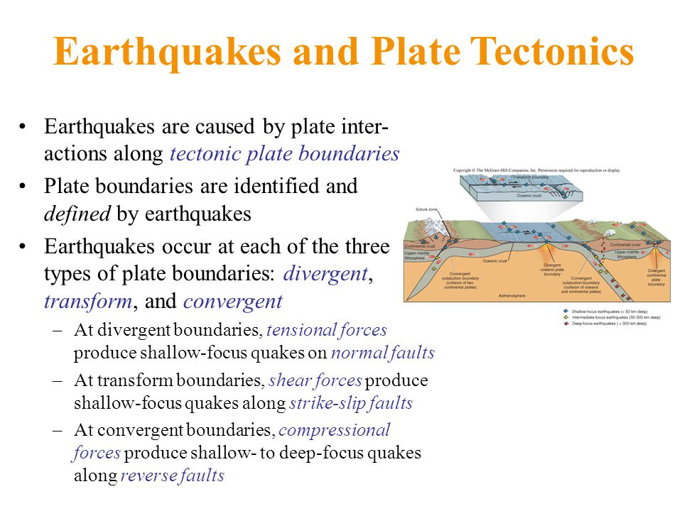Earthquakes and Plate Tectonics Earthquakes are caused by plate inter- actions along tectonic plate boundaries Plate boundaries are identified and defined by earthquakes Earthquakes occur at each of the three types of plate boundaries: divergent, transform, and convergent –At divergent boundaries, tensional forces produce shallow-focus quakes on normal faults –At transform boundaries, shear forces produce shallow-focus quakes along strike-slip faults –At convergent boundaries, compressional forces produce shallow- to deep-focus quakes along reverse faults