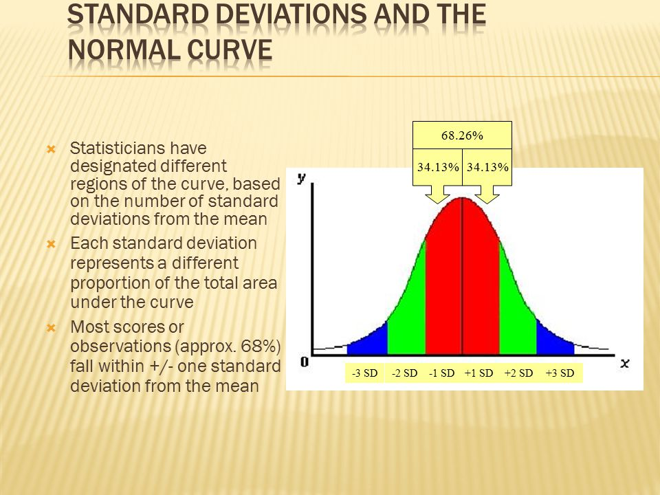  Statisticians have designated different regions of the curve, based on the number of standard deviations from the mean  Each standard deviation represents a different proportion of the total area under the curve  Most scores or observations (approx.