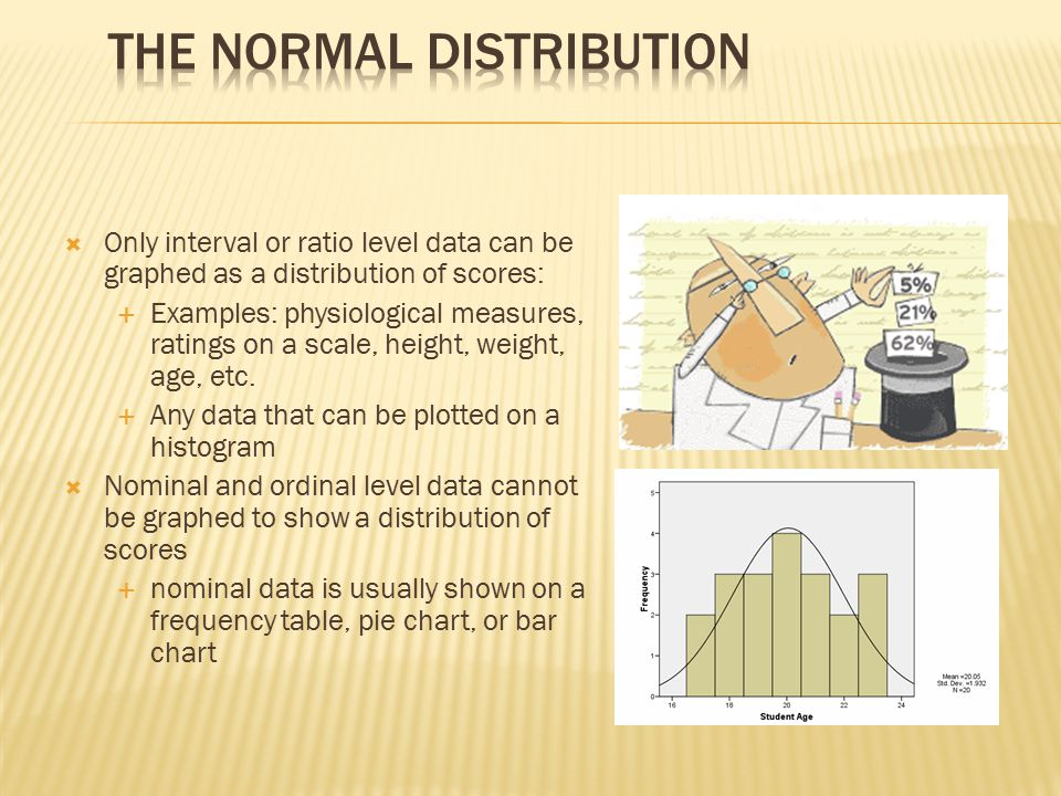  Only interval or ratio level data can be graphed as a distribution of scores:  Examples: physiological measures, ratings on a scale, height, weight, age, etc.