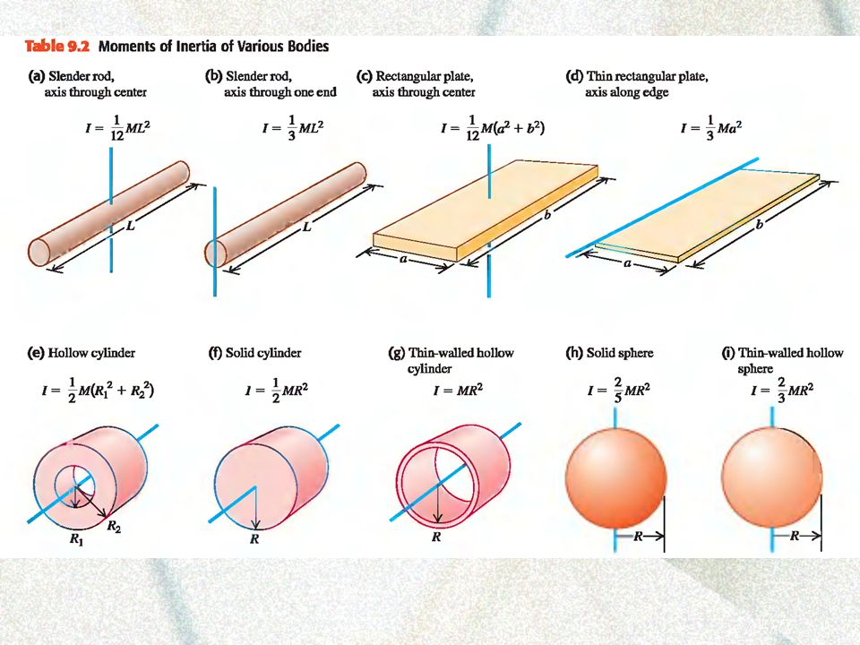 Rolling A solid cylinder will roll down an incline faster than a hollow one, whether or not they have the same mass or diameter, as illustrated.