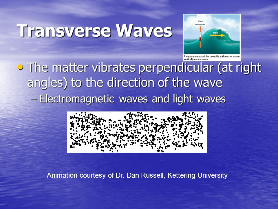 Amplitude The amplitude of a wave is directly related to the energy of a wave.
