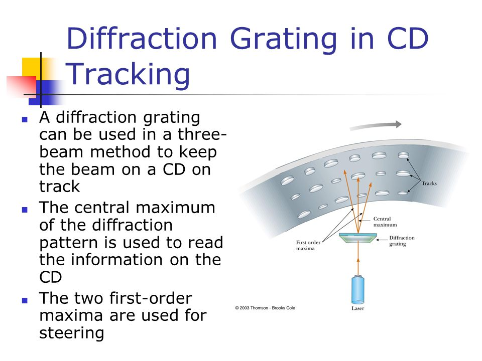 Diffraction Grating in CD Tracking A diffraction grating can be used in a three- beam method to keep the beam on a CD on track The central maximum of