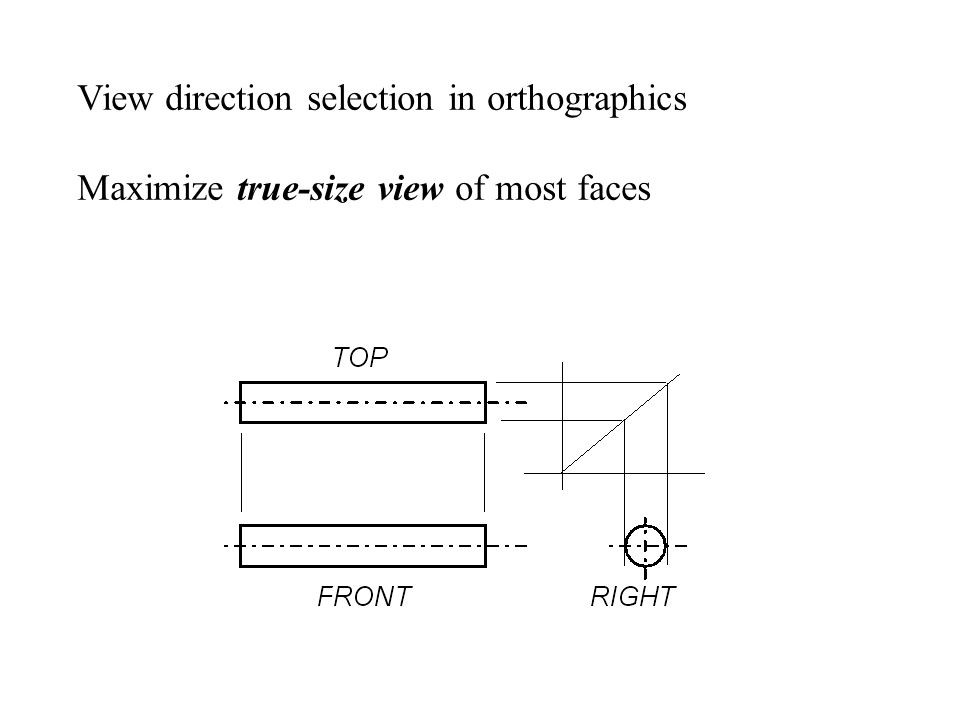 View direction selection in orthographics Maximize true-size view of most faces