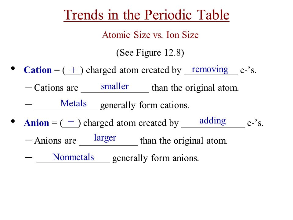 Trends in the Periodic Table Atomic Size vs.