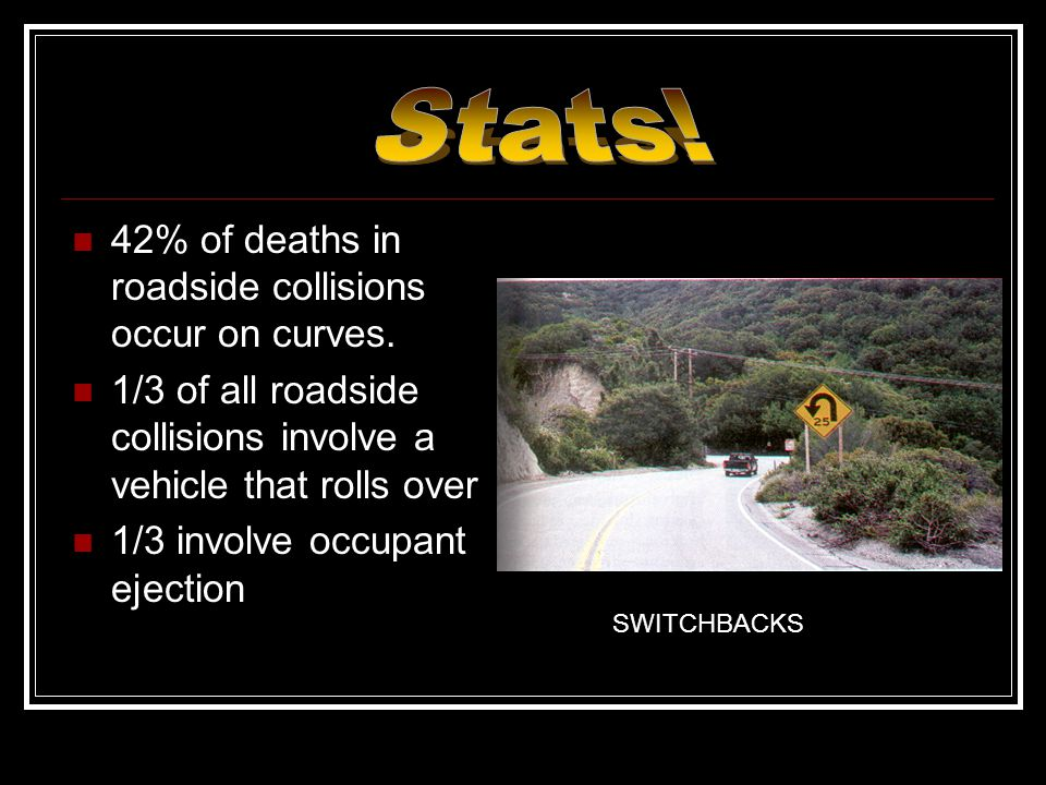 42% of deaths in roadside collisions occur on curves. 1/3 of all roadside collisions involve a vehicle that rolls over 1/3 involve occupant ejection S