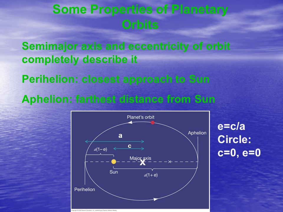 Some Properties of Planetary Orbits Semimajor axis and eccentricity of orbit completely describe it Perihelion: closest approach to Sun Aphelion: fart