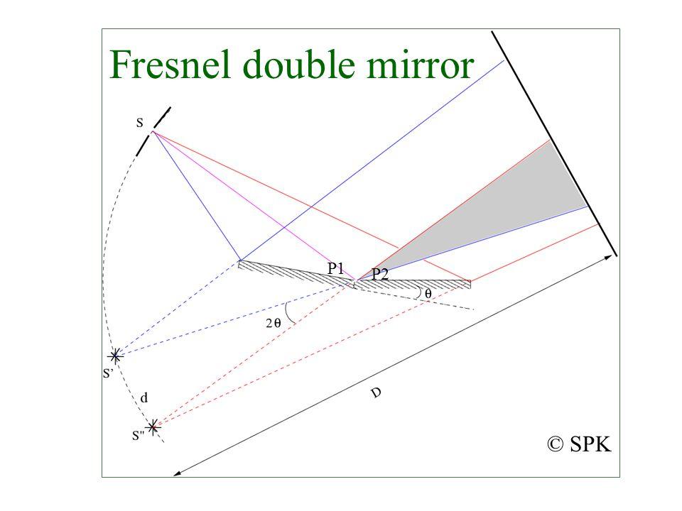 Fresnel double mirror P1 P2 © SPK