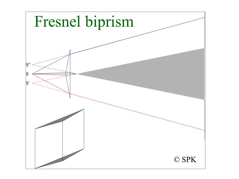 Fresnel biprism © SPK