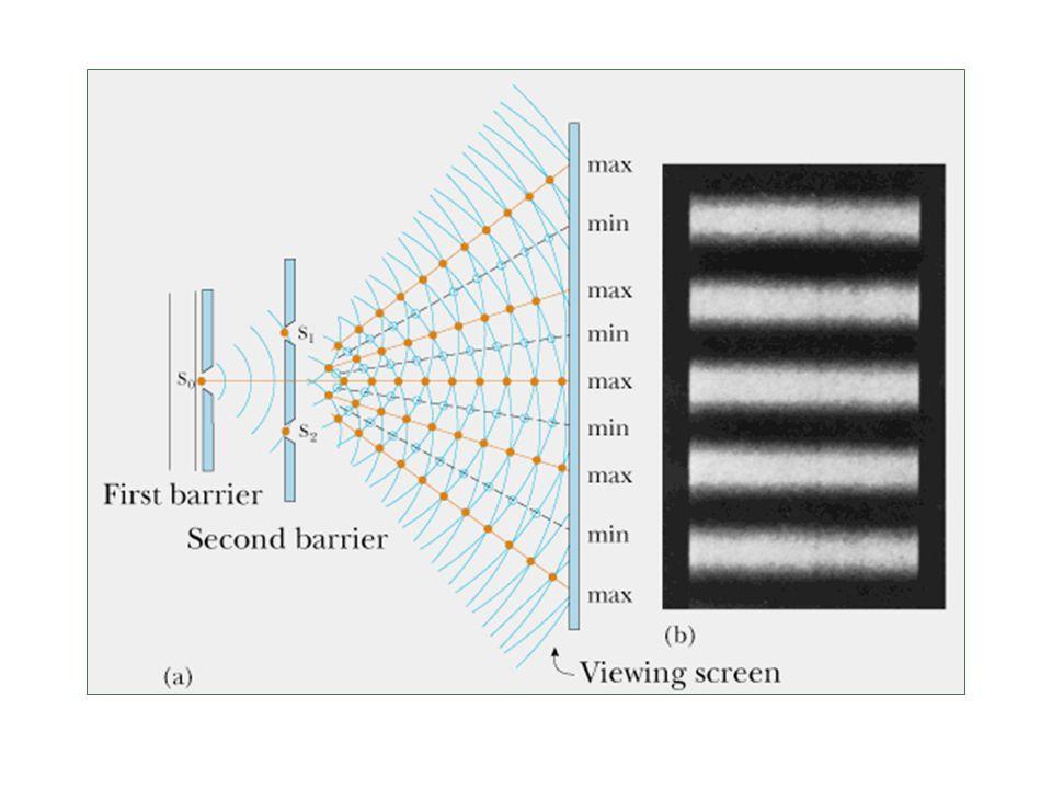 http://micro.magnet.fsu.edu/primer/lightandcolor/interferenceintro.html Thomas Young s Double Slit Experiment