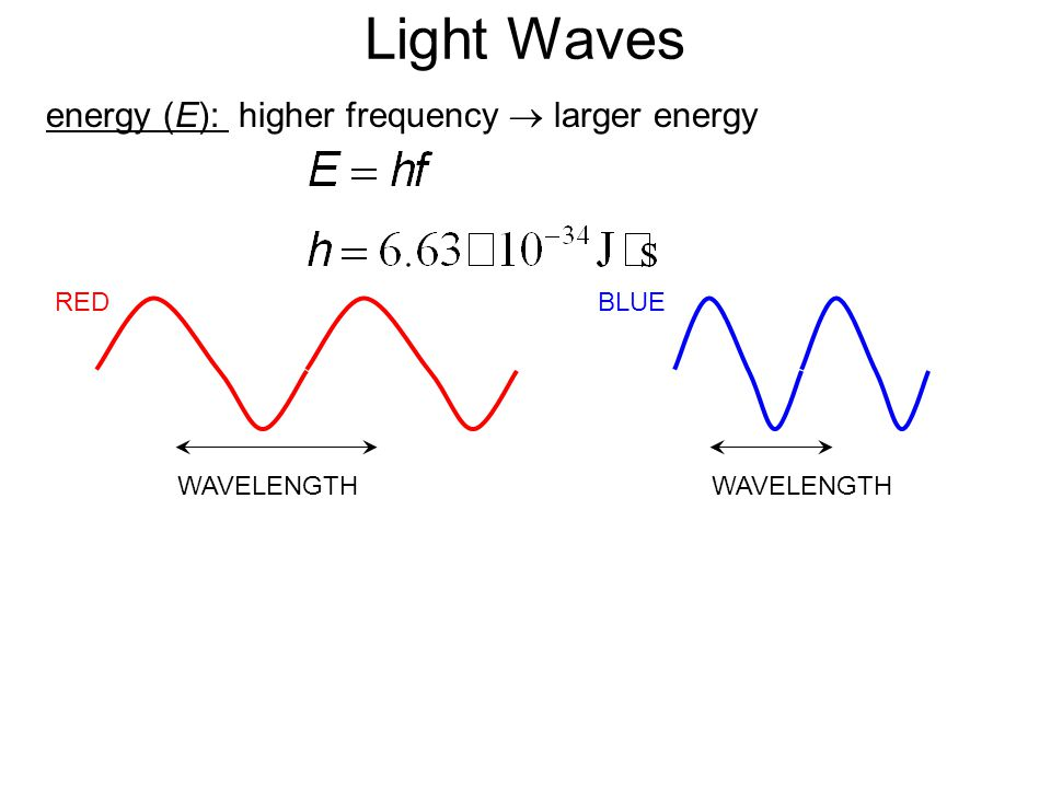 Light Waves energy (E): higher frequency  larger energy WAVELENGTH BLUERED Thought Question: Which has higher energy.