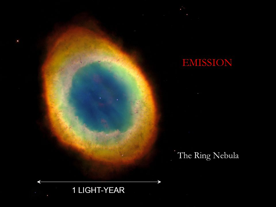 The Ring Nebula 1 LIGHT-YEAR EMISSION