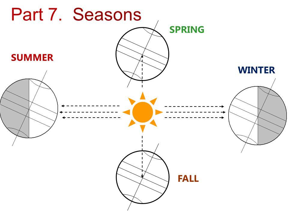 Part 7. Seasons WINTER SUMMER FALL SPRING
