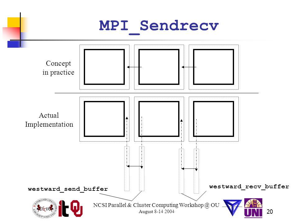 NCSI Parallel & Cluster Computing Workshop @ OU August 8-14 2004 20 MPI_Sendrecv Concept in practice westward_send_buffer westward_recv_buffer Actual Implementation
