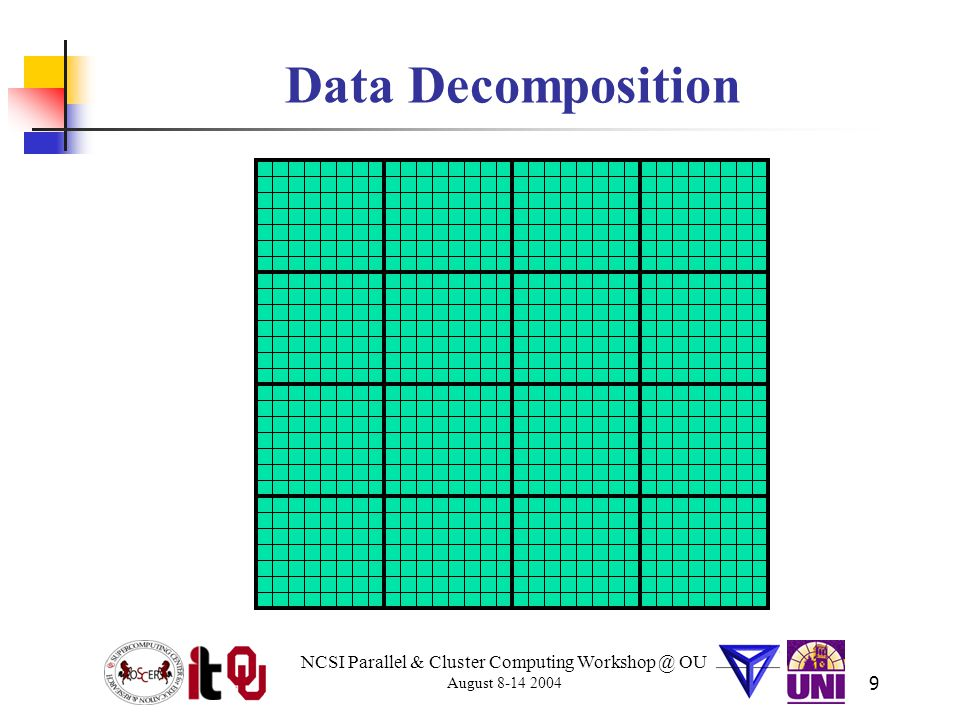 NCSI Parallel & Cluster Computing Workshop @ OU August 8-14 2004 9 Data Decomposition