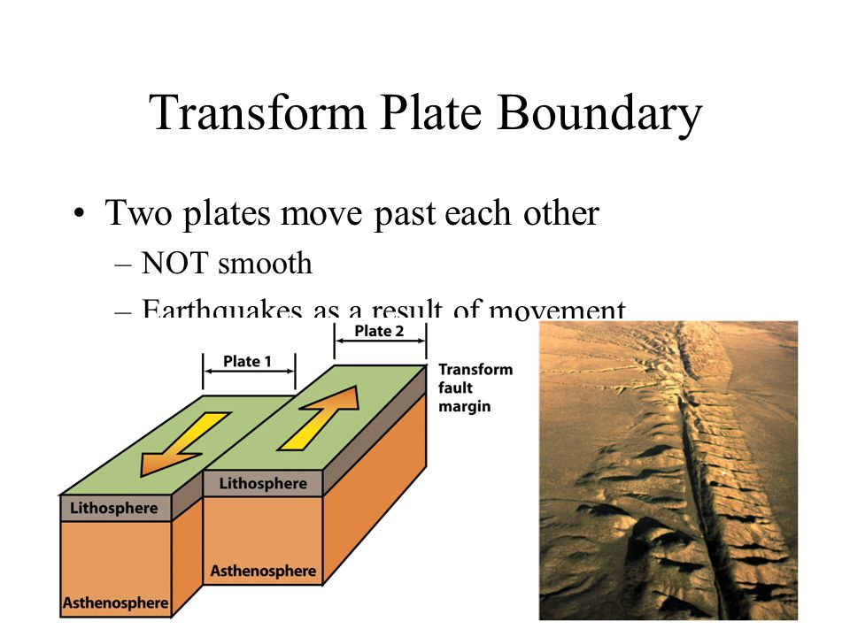 Transform Plate Boundary Two plates move past each other –NOT smooth –Earthquakes as a result of movement