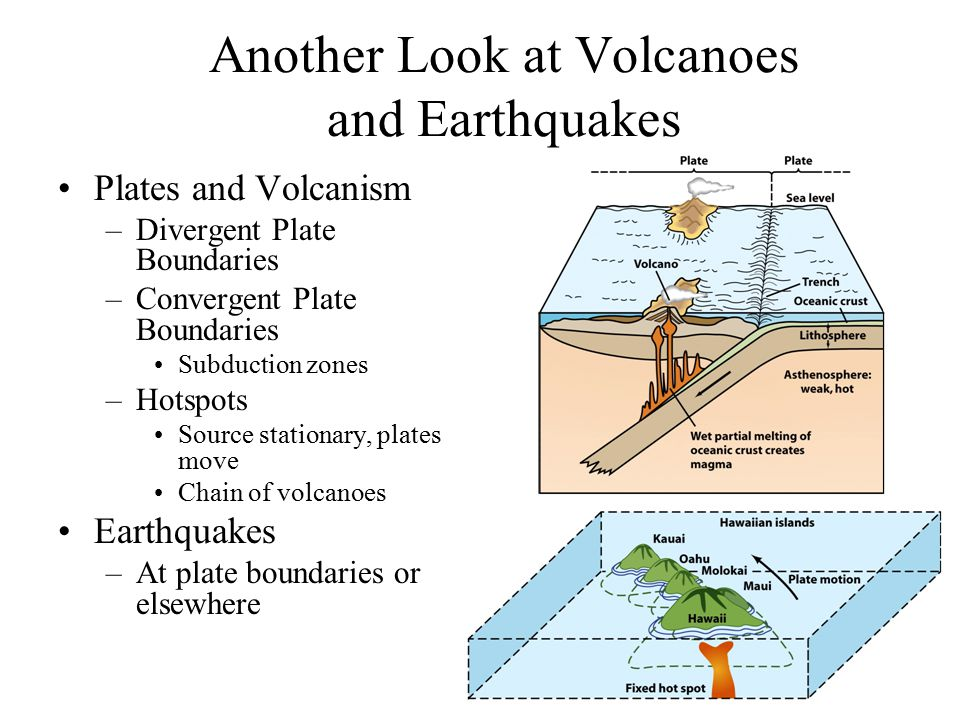 Another Look at Volcanoes and Earthquakes Plates and Volcanism –Divergent Plate Boundaries –Convergent Plate Boundaries Subduction zones –Hotspots Sou