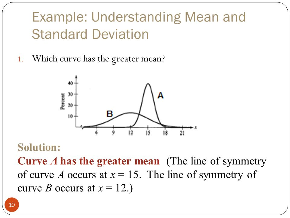 Example: Understanding Mean and Standard Deviation 10 1.