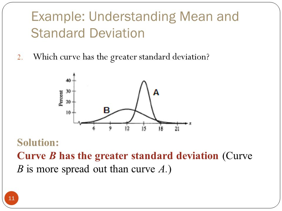 Example: Understanding Mean and Standard Deviation 11 2.