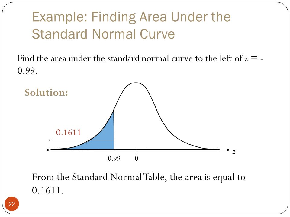 Example: Finding Area Under the Standard Normal Curve 22 Find the area under the standard normal curve to the left of z = - 0.99.