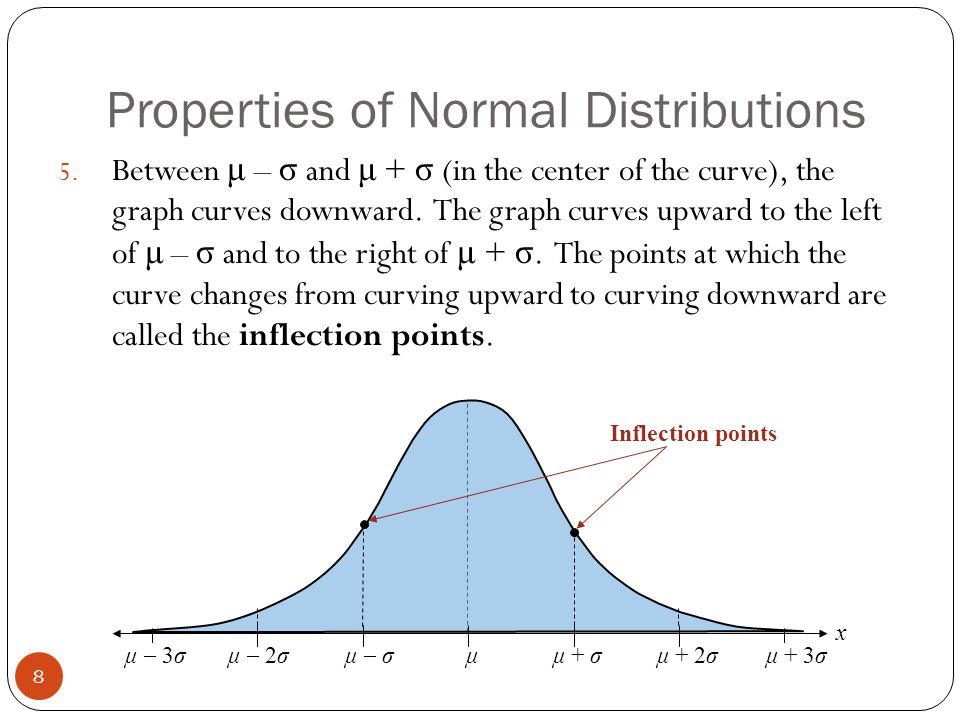Properties of Normal Distributions 8 5.
