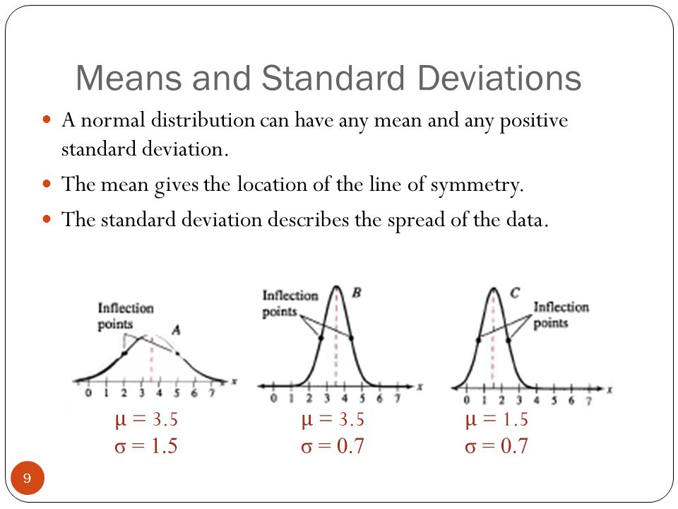 Means and Standard Deviations 9 A normal distribution can have any mean and any positive standard deviation.