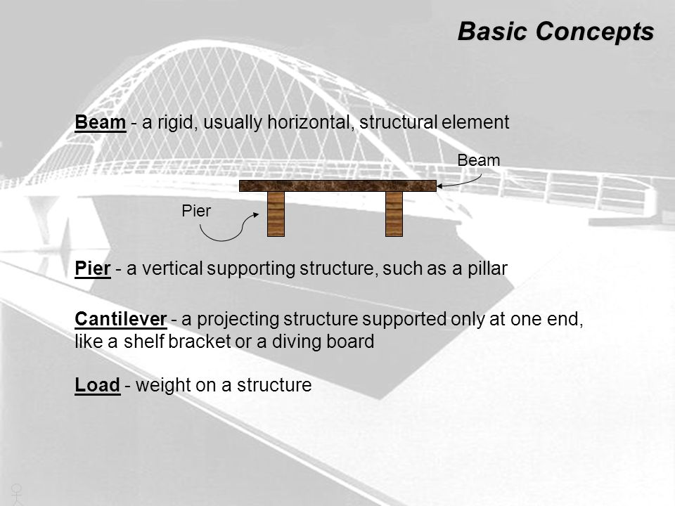 The type of bridge used depends on the obstacle.