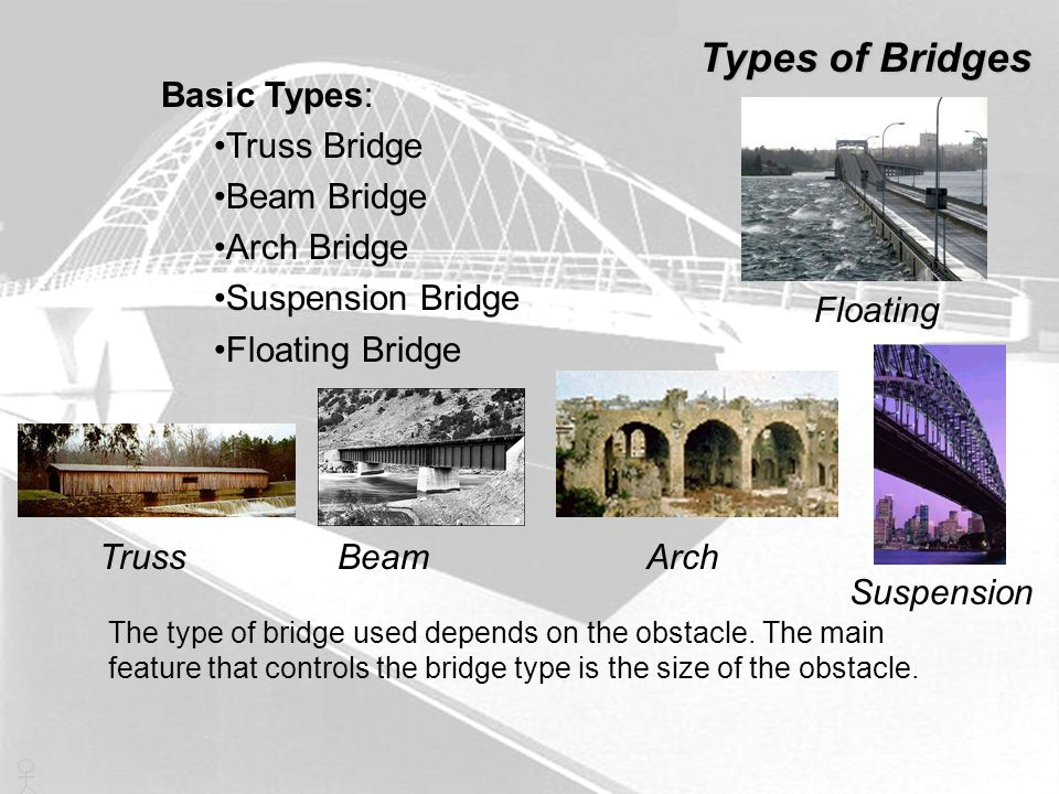 To design a bridge like you need to take into account all the forces acting on it: The friction of the earth on every part The strength of the ground pushing up the supports The resistance of the ground to the pull of the cables The dead weight and all vehicle loads Then there is the drag and lift produced by wind and water The turbulence as fluids pass the towers Summary Bridge Engineering Need to use appropriate materials and structural shapes in the cheapest way, yet maintaining a certain degree of safety.