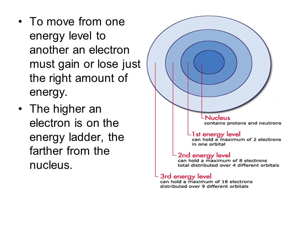 To move from one energy level to another an electron must gain or lose just the right amount of energy. The higher an electron is on the energy ladder