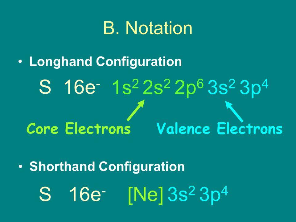 Shorthand Configuration S 16e - Valence Electrons Core Electrons S16e - [Ne] 3s 2 3p 4 1s 2 2s 2 2p 6 3s 2 3p 4 B. Notation Longhand Configuration
