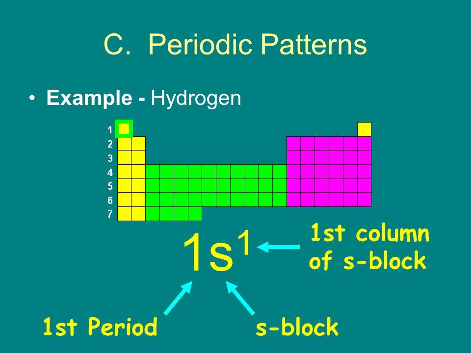 s-block1st Period 1s 1 1st column of s-block C. Periodic Patterns Example - Hydrogen