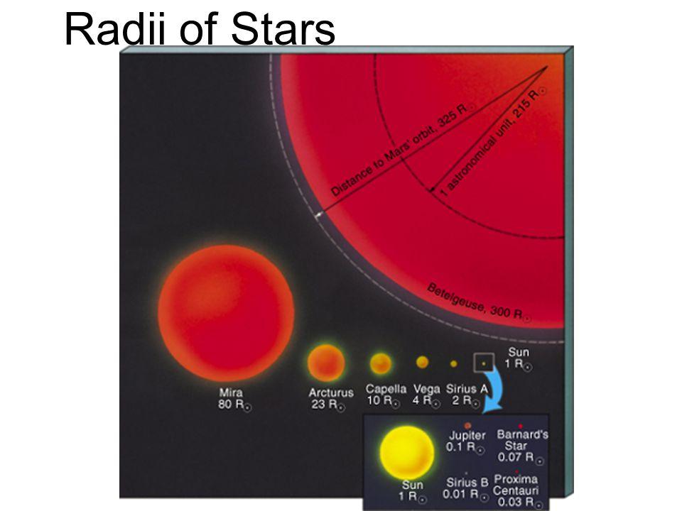 Radii of Stars
