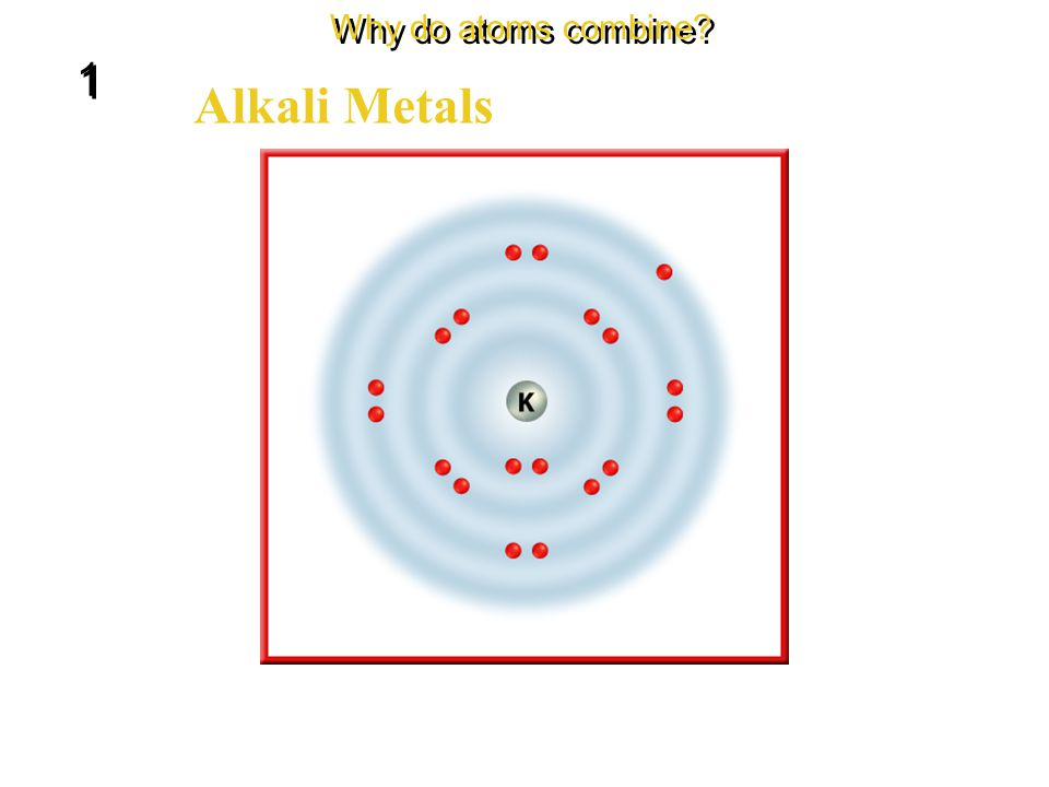 Halogens Why do atoms combine? 1 1 The reactivity of the halogens decreases down the group as the outer energy levels of each element's atoms get fart