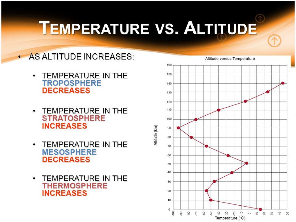 T EMPERATURE VS. A LTITUDE AS ALTITUDE INCREASES:AS ALTITUDE INCREASES: TEMPERATURE IN THE TROPOSPHERE DECREASESTEMPERATURE IN THE TROPOSPHERE DECREAS