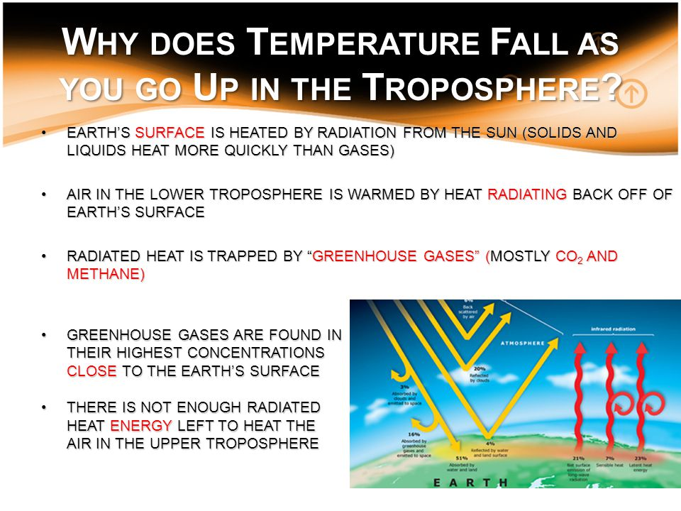 W HY DOES T EMPERATURE F ALL AS YOU GO U P IN THE T ROPOSPHERE ? EARTH'S SURFACE IS HEATED BY RADIATION FROM THE SUN (SOLIDS AND LIQUIDS HEAT MORE QUI