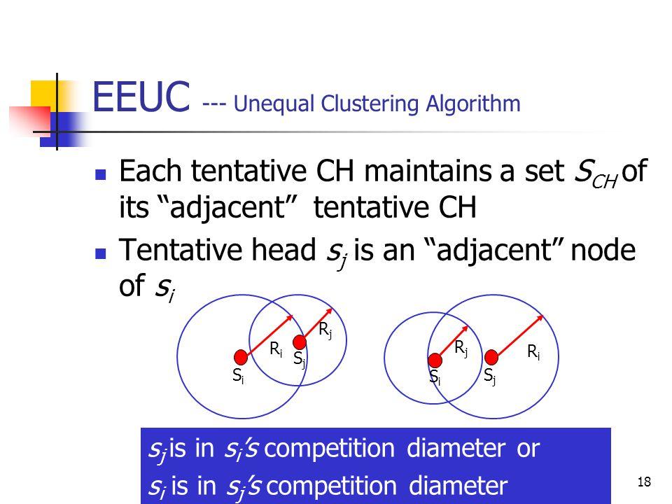 "18 EEUC --- Unequal Clustering Algorithm Each tentative CH maintains a set S CH of its ""adjacent"" tentative CH Tentative head s j is an ""adjacent"" nod"