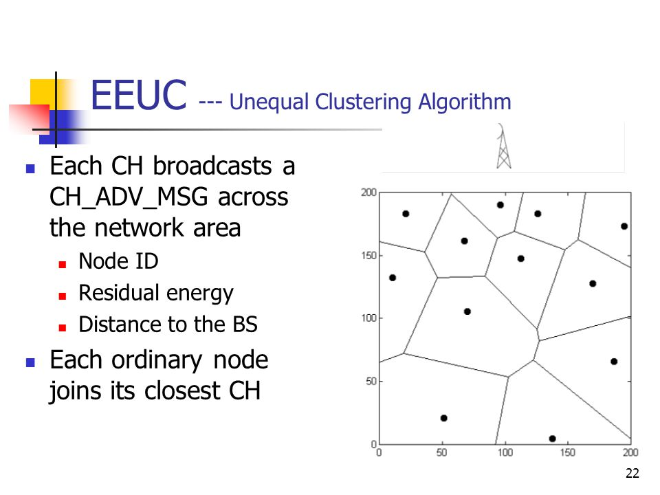 22 EEUC --- Unequal Clustering Algorithm Each CH broadcasts a CH_ADV_MSG across the network area Node ID Residual energy Distance to the BS Each ordin