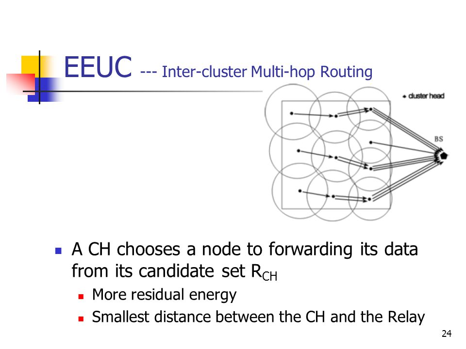 24 EEUC --- Inter-cluster Multi-hop Routing A CH chooses a node to forwarding its data from its candidate set R CH More residual energy Smallest dista