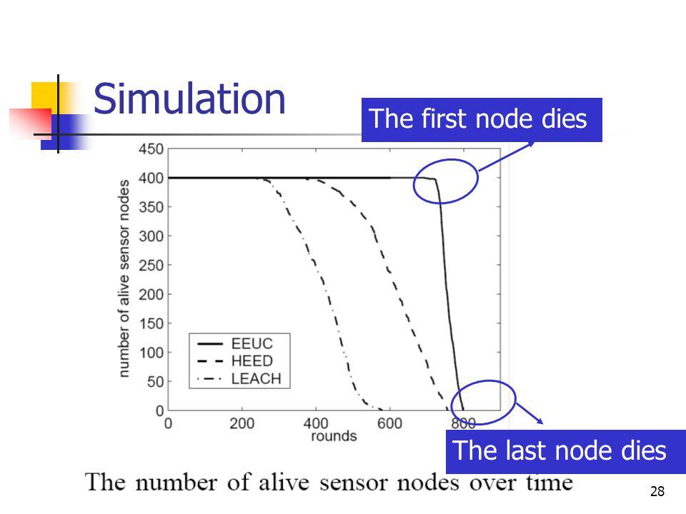 28 Simulation The first node dies The last node dies