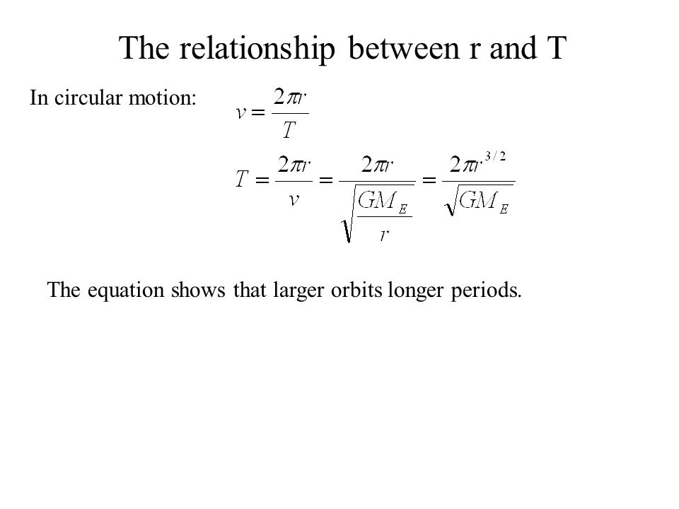 In circular motion: The relationship between r and T The equation shows that larger orbits longer periods.