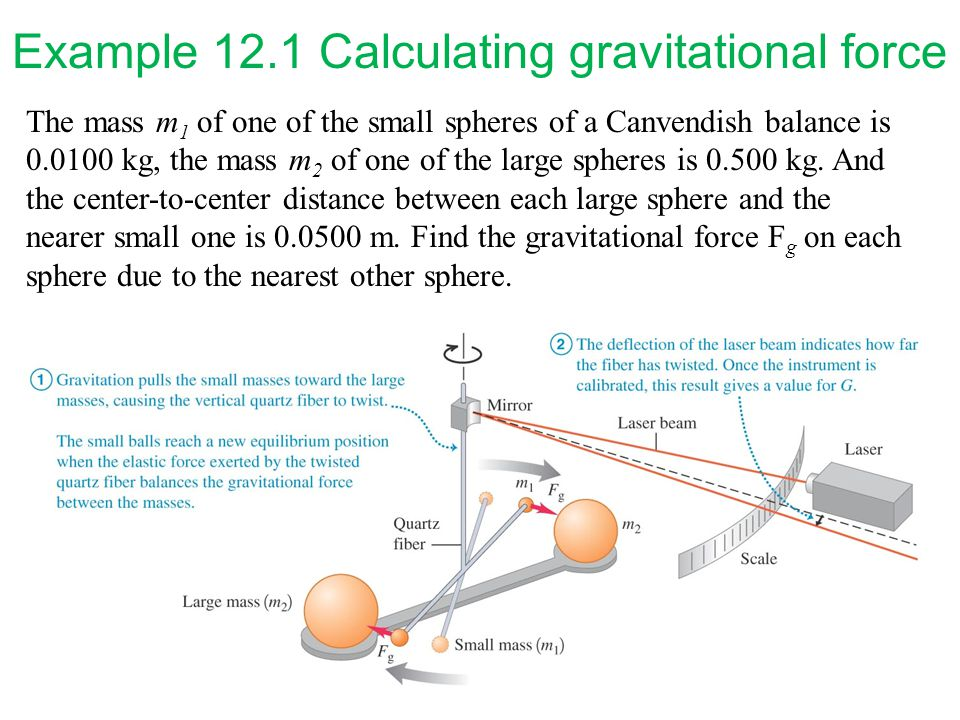 Example 12.1 Calculating gravitational force The mass m 1 of one of the small spheres of a Canvendish balance is 0.0100 kg, the mass m 2 of one of the large spheres is 0.500 kg.