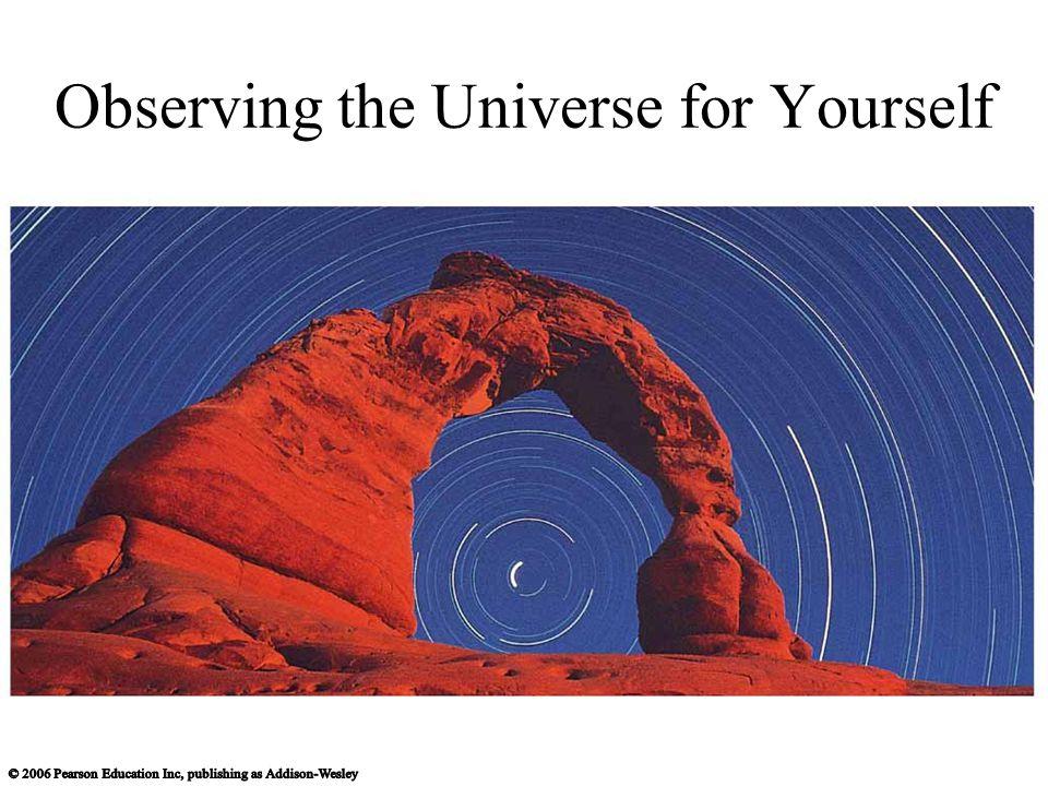 Altitude of the celestial pole = your latitude