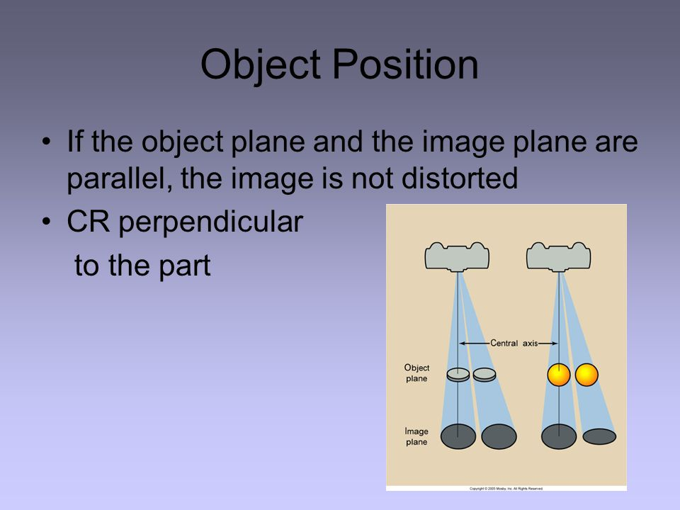 Object Position If the object plane and the image plane are parallel, the image is not distorted CR perpendicular to the part