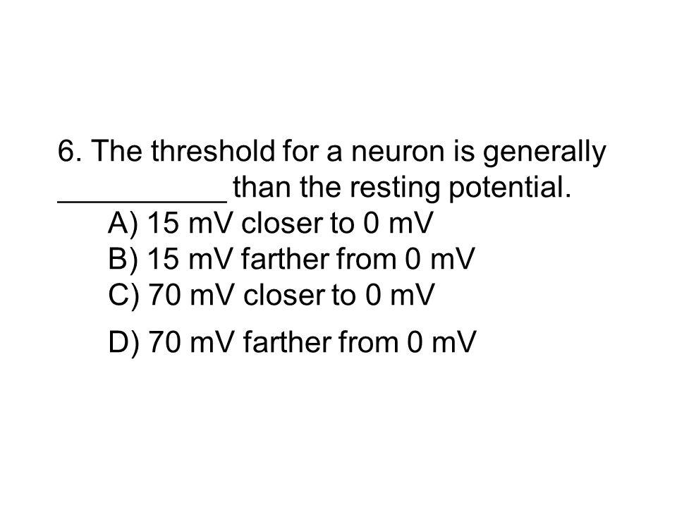 7.A certain weak stimulus produces no reflexive response.