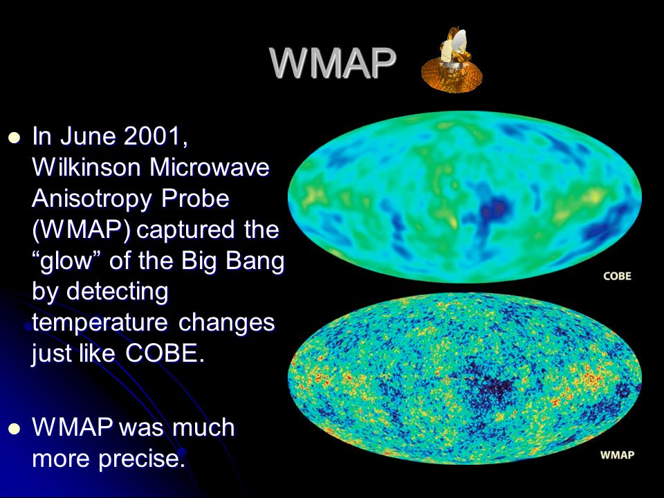 WMAP In June 2001, Wilkinson Microwave Anisotropy Probe (WMAP) captured the glow of the Big Bang by detecting temperature changes just like COBE.