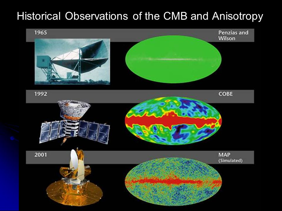 Historical Observations of the CMB and Anisotropy