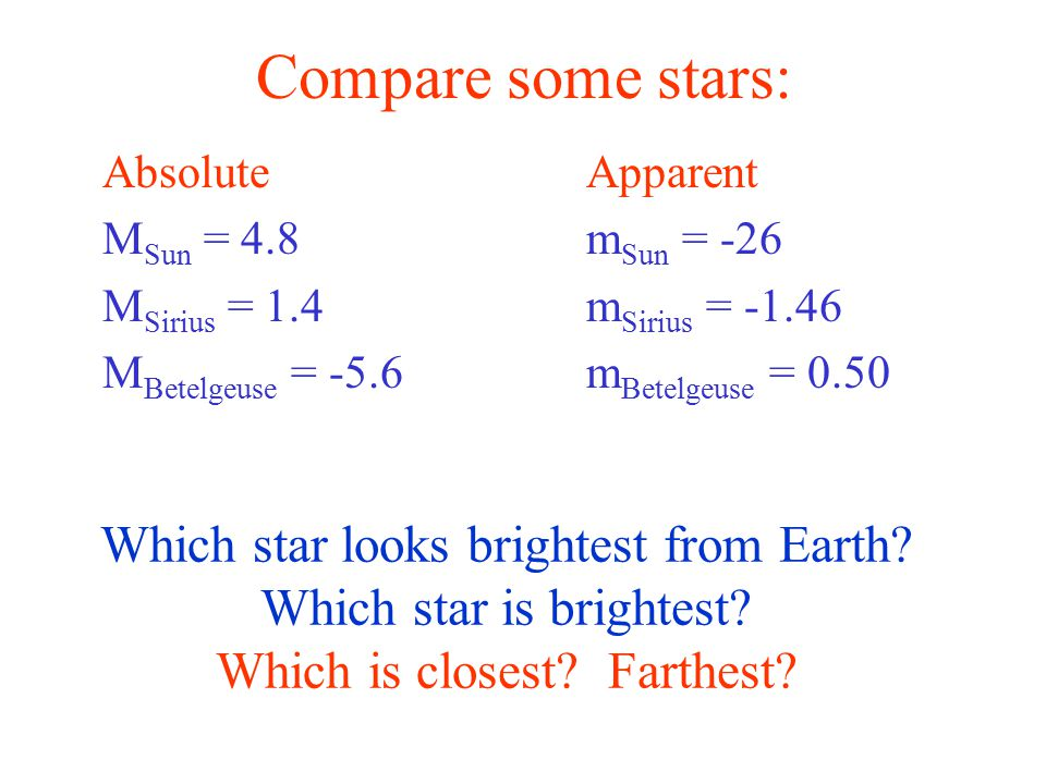 AbsoluteApparent M Sun = 4.8m Sun = -26 M Sirius = 1.4m Sirius = -1.46 M Betelgeuse = -5.6m Betelgeuse = 0.50 Compare some stars: Which star looks brightest from Earth.