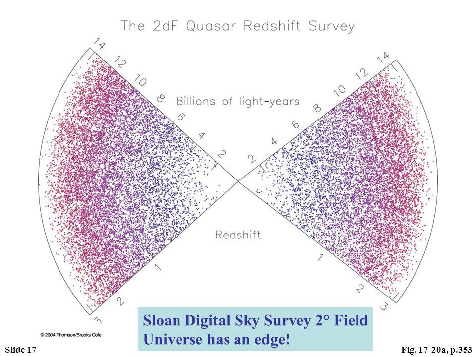 Slide 17Fig. 17-20a, p.353 Sloan Digital Sky Survey 2° Field Universe has an edge!