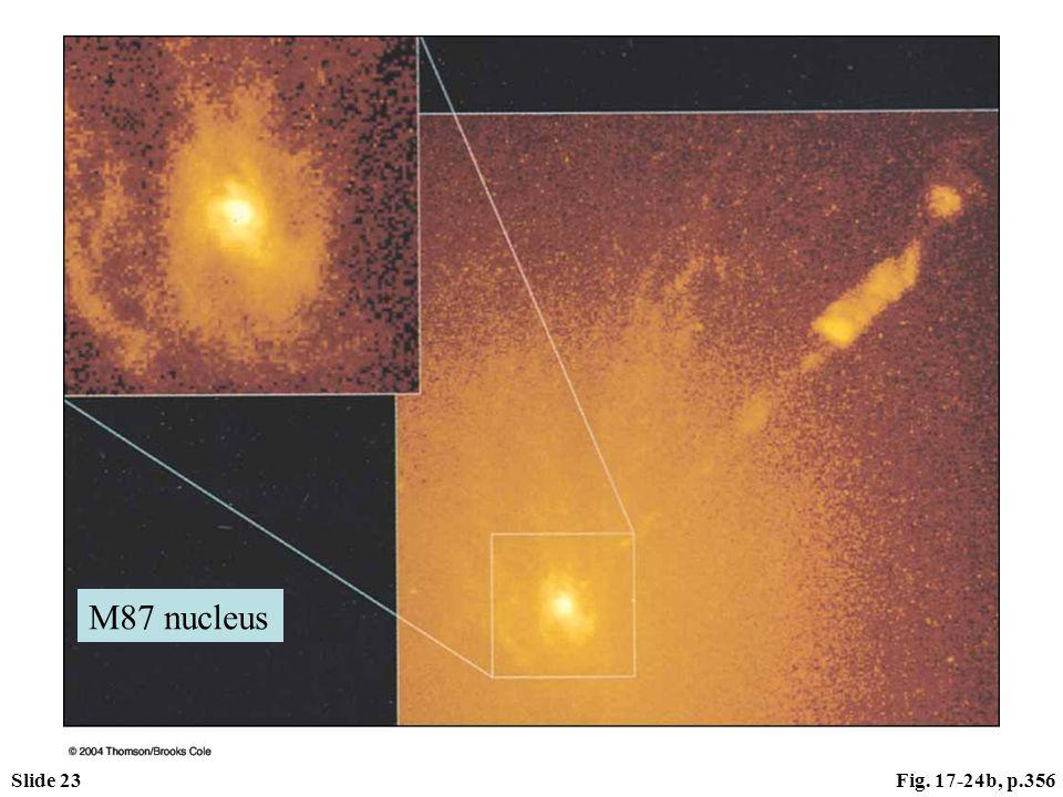 Slide 23Fig. 17-24b, p.356 M87 nucleus