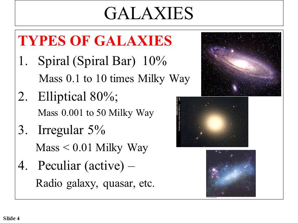 Slide 15Fig. 17-14, p.351